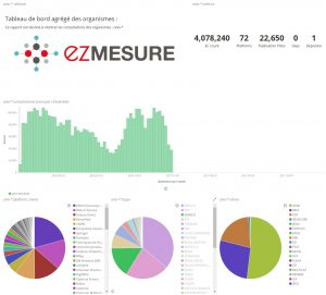 FireShot Capture 046 - univ-lorraine__default - Kibana_ - https___ezmesure.couperin.org_kiba