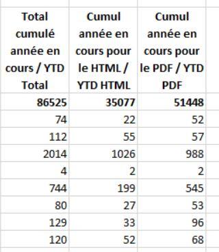 comparaison ed ez rapport jr1 edidteur html pdf