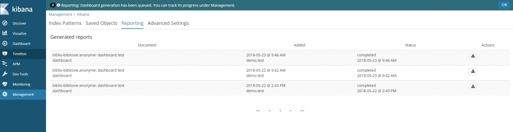reporting management liste dashboard 1 semaine