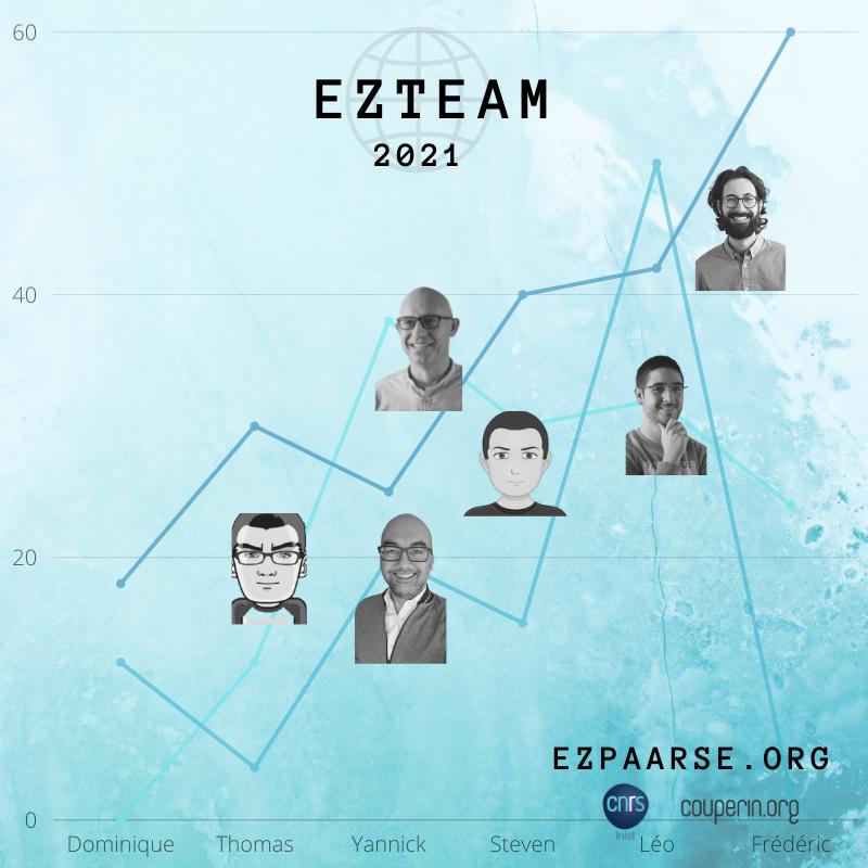 ezteam2021 (1)